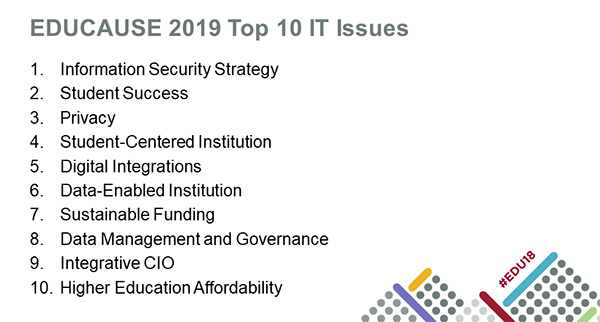 EDUCAUSE 2019 top 10 IT issues in higher education