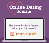 Image that says Online Dating Scams
